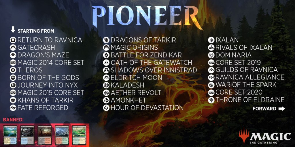 Pioneer Format Featured Image Magic the Gathering